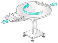 Накопительный стол типа DTE Groninger DTE 1200