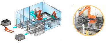RP 470 Роботизированный депалетайзер и автоматическое размещение флаконов в транспортные годэ