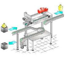 FAB 100 Съемный конвейер из транспортной годэ (система паков)