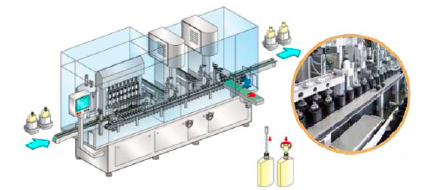 MFCS 202 QL Модуль дозировки и наполнения
